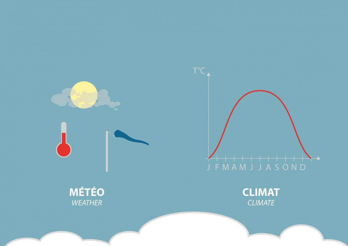 CORONAVIRUS, météo et climat. HOT, VIRUS meurt-il ou CONTAGUS est-il limité par Covid-19? CE QUE LA RECHERCHE DIT