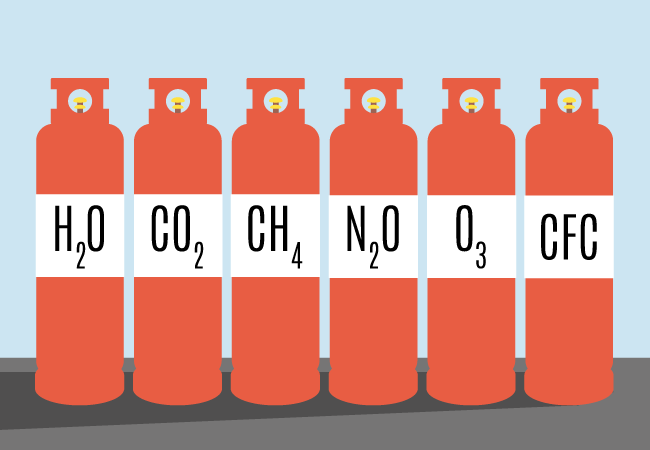 What gases are greenhouse gases? • Jean-Marc Jancovici